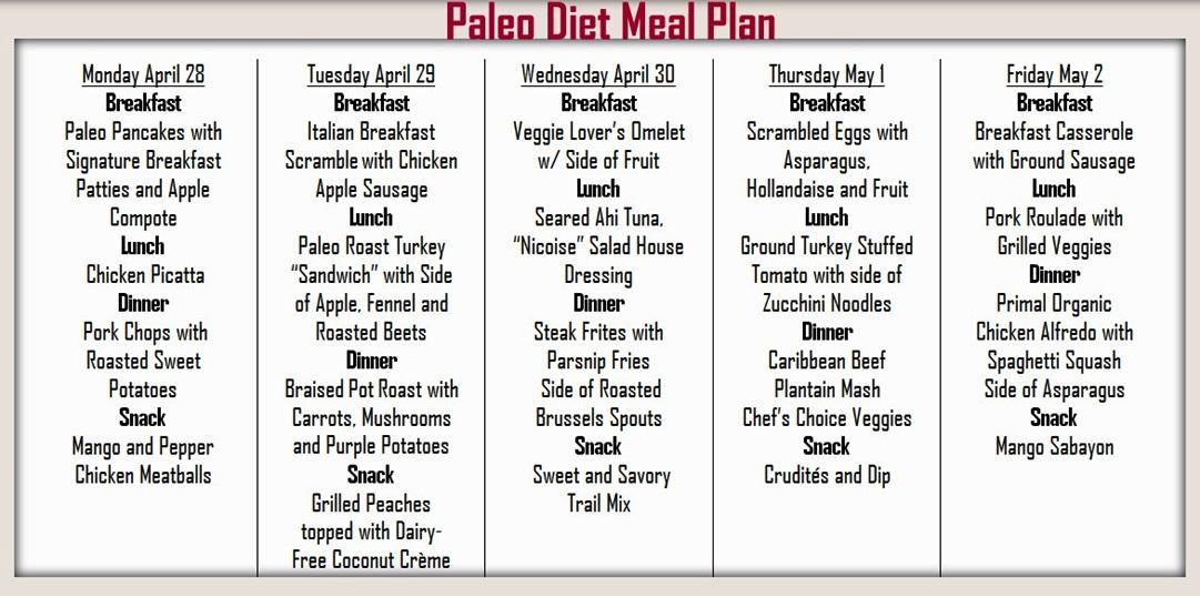 Bagaimana Cara Diet Yang Sehat