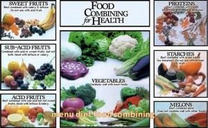 Cara Diet Turunkan Berat Badan Ala Food Combining